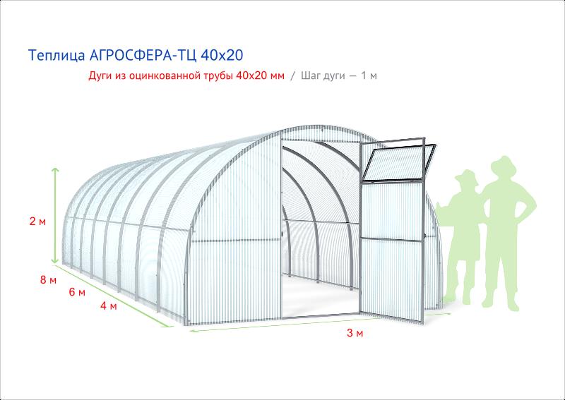 Размеры теплицы Агросфера Богатырь