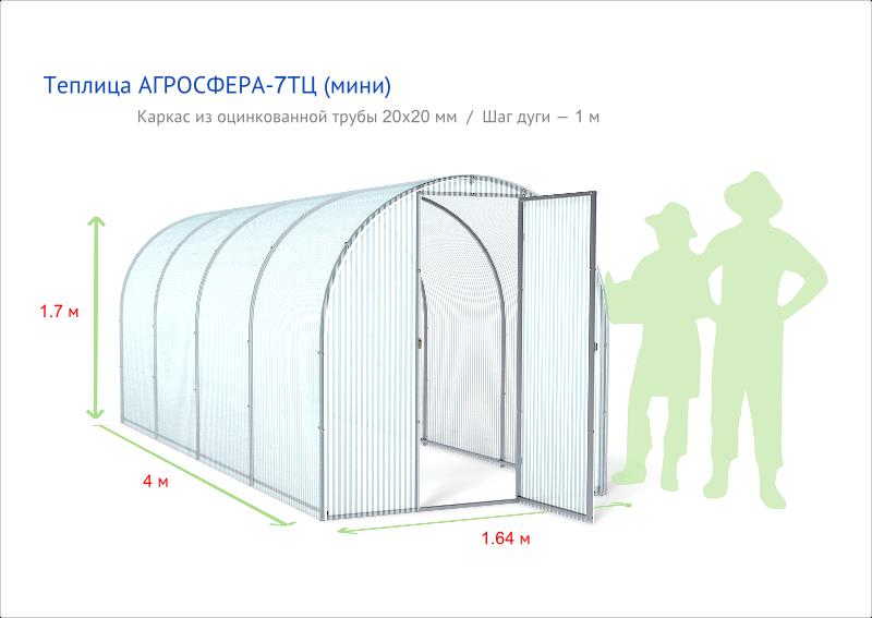 Размеры теплицы Агросфера Мини