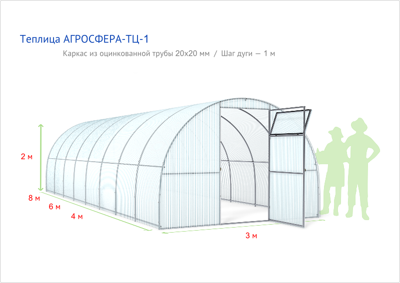 Размеры теплицы Агросфера Стандарт
